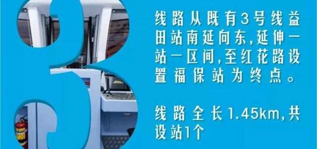 深圳又一条地铁线贯通!